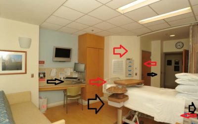 Hospital bed and room
