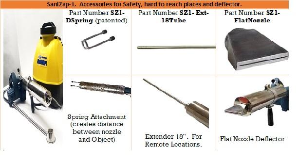 Accessories for SaniZap 1